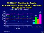 sfca3007 significantly greater improvements in post dose fev 1 seen with fsc250 50 vs fp25087