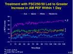 treatment with fsc250 50 led to greater increase in am pef within 1 day