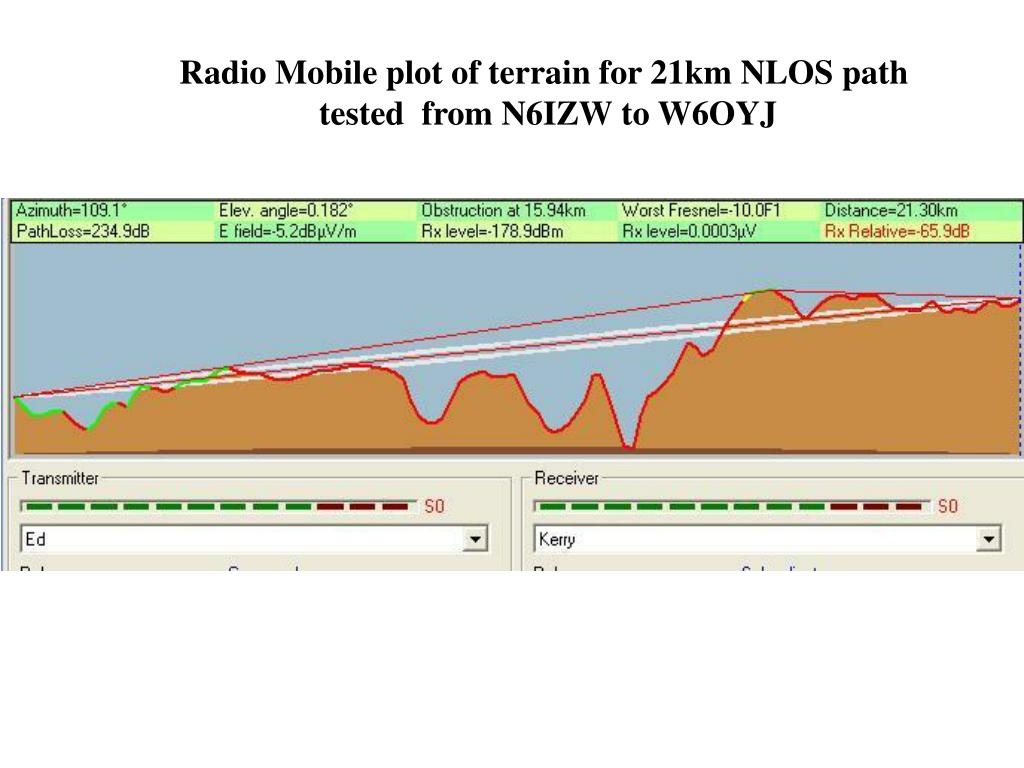 Radio Mobile plot of terrain for 21km NLOS path