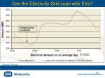 can the electricity grid cope with evs