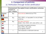 4 comparison of policies a verification through forest certification
