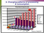 8 changing patterns of processing consumption