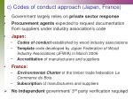 c codes of conduct approach japan france