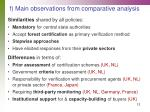 f main observations from comparative analysis
