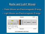 radio and light waves