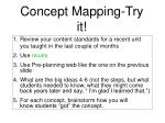 concept mapping try it
