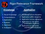rigor relevance framework14