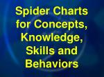 spider charts for concepts knowledge skills and behaviors