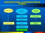 procesos para la producci n de etanol
