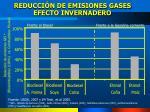 reducci n de emisiones gases efecto invernadero