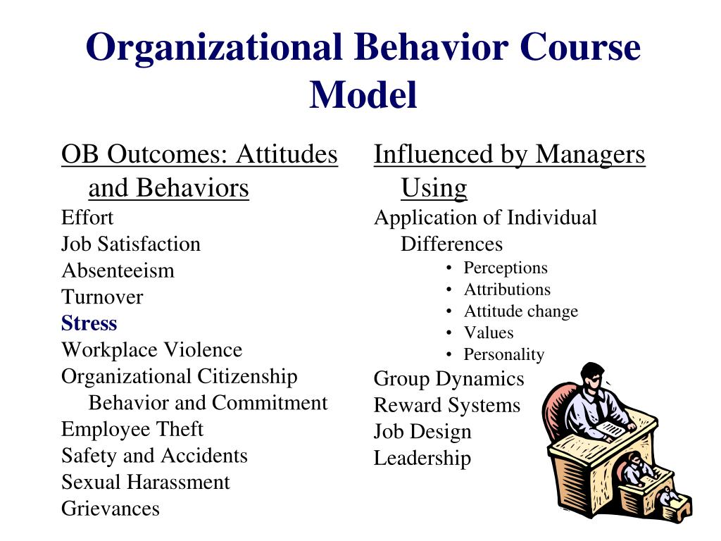 organizational behavior course model l.