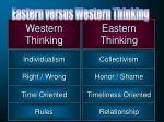 eastern thinking