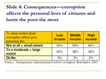 slide 4 consequences corruption affects the personal lives of citizens and hurts the poor the most