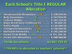 each school s title i regular allocation