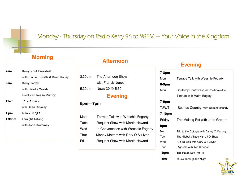 Monday - Thursday on Radio Kerry 96 to 98FM — Your Voice in the Kingdom