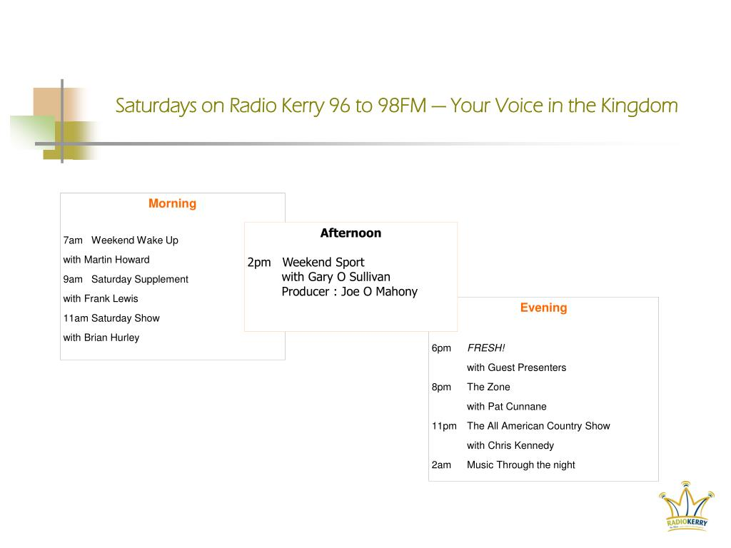 Saturdays on Radio Kerry 96 to 98FM — Your Voice in the Kingdom