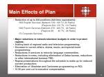 main effects of plan