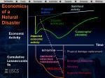 economics of a natural disaster