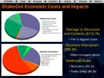 shakeout economic costs and impacts