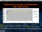 utility service outage and restoration high impact county