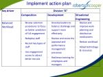implement action plan