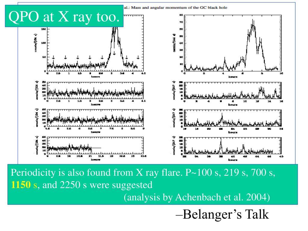 QPO at X ray too.