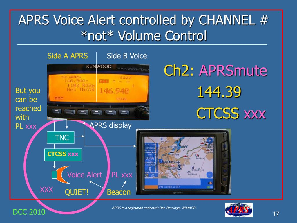 APRS Voice Alert controlled by CHANNEL #  *not* Volume Control