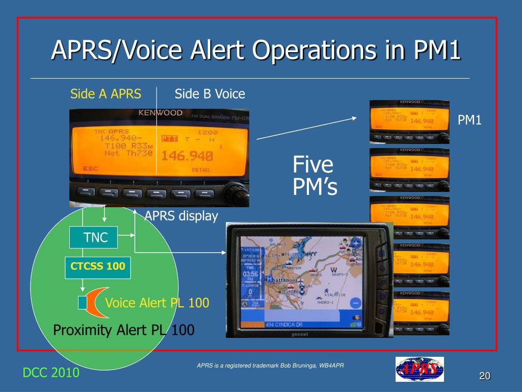 APRS/Voice Alert Operations in PM1