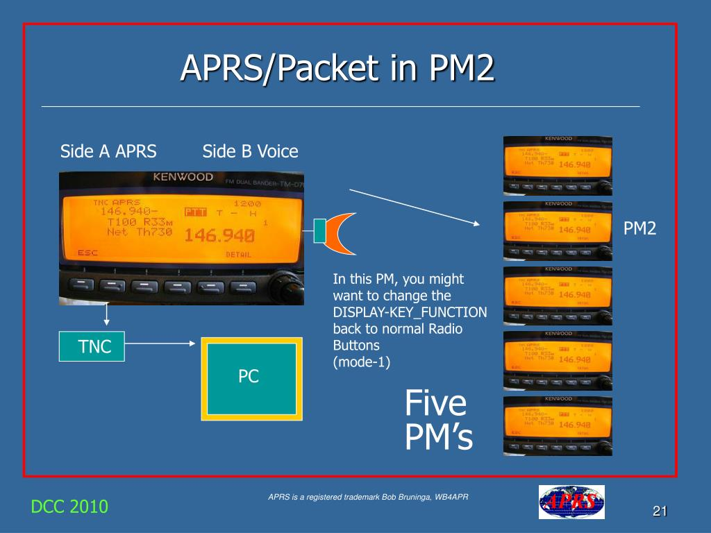 APRS/Packet in PM2