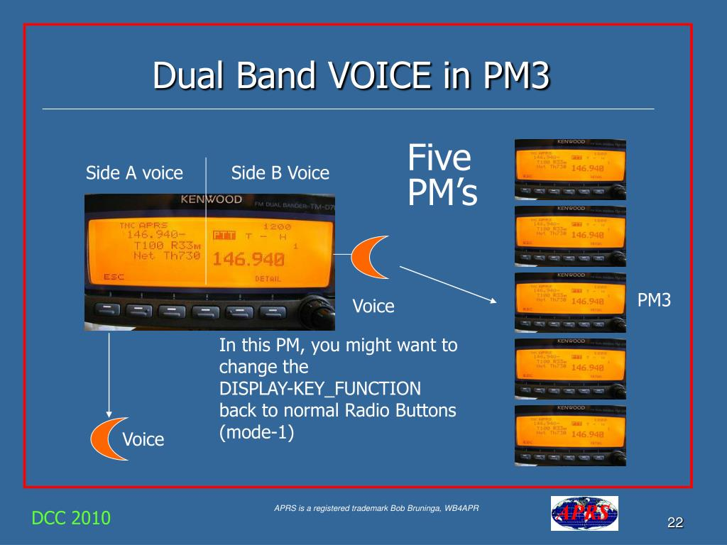 Dual Band VOICE in PM3