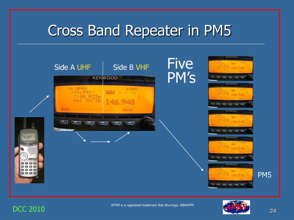 Cross Band Repeater in PM5