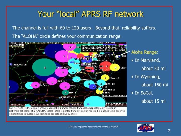 Your local aprs rf network
