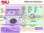 jcids and acquisition