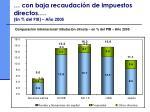 con baja recaudaci n de impuestos directos en del pib a o 2005