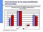 financiamiento de las responsabilidades subnacionales38
