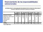 financiamiento de las responsabilidades subnacionales39
