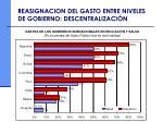 reasignacion del gasto entre niveles de gobierno descentralizaci n25