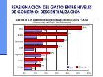 reasignacion del gasto entre niveles de gobierno descentralizaci n26