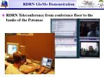 rdrn glomo demonstration33