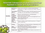 selected categories of nanotechnology applied to food and agriculture