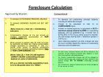 foreclosure calculation