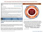 krisis kewangan global membuka peluang kepada sistem kewangan islam