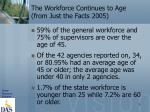 the workforce continues to age from just the facts 20051