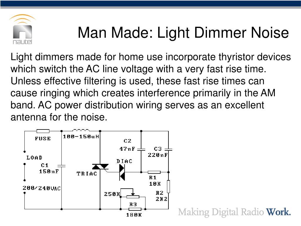 Man Made: Light Dimmer Noise