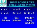 three possibilities for a linear system