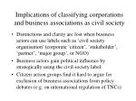 implications of classifying corporations and business associations as civil society