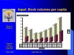 input book volumes per capita