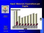 input materials expenditure per capita