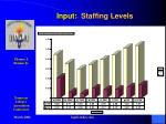 input staffing levels