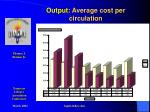output average cost per circulation